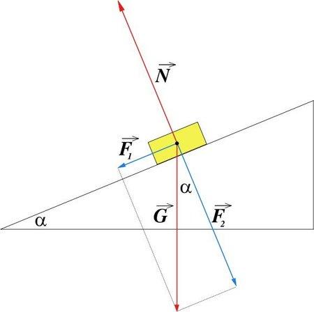 Teorías y modelos (y II)