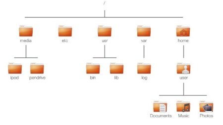 Ubuntu: 10.04.1, segunda edición del manual y cambio de fecha para 10.10