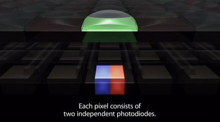 dual pixel