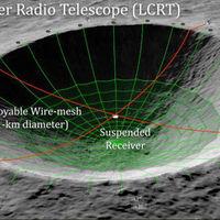 Un telescopio en un cráter lunar: la original idea de un investigador de la NASA que se ha llevado un premio para su desarrollo