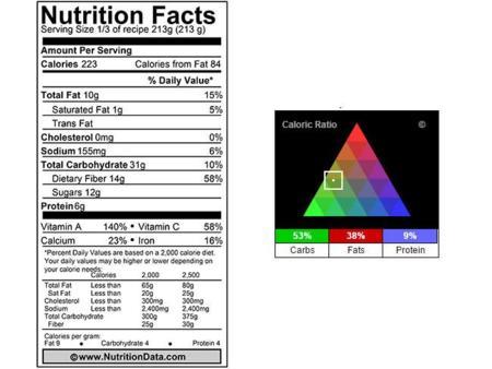 Infonutricional 1
