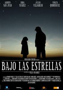 Repaso a lo visto en el X Festival de Cine de Málaga, espejo del futuro cine español