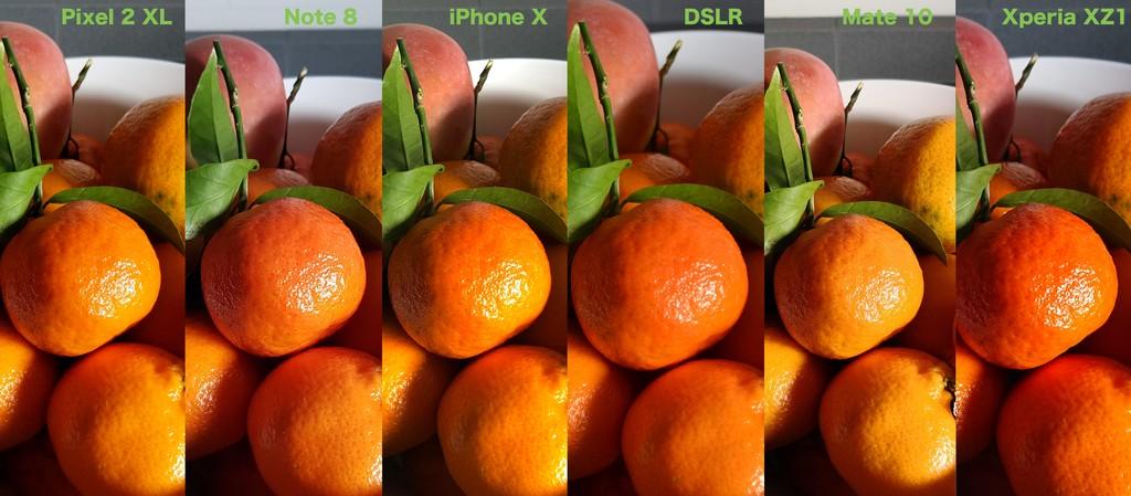Color Naranaja Comparativa
