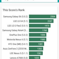 Foto 4 de 21 de la galería benchmarks-wiko-robby en Xataka Android