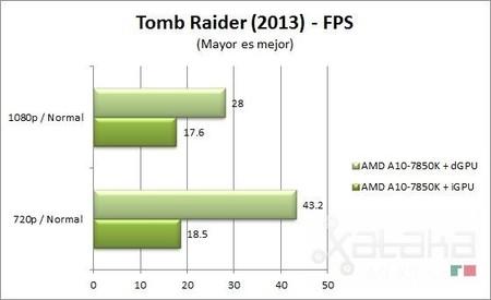 amd_kaveri_tomb_raider