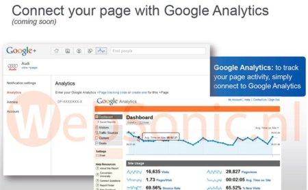 Las páginas de Google+ podrían incluir pronto Google Analytics