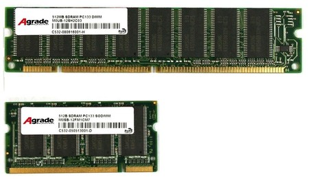 Size differences between the DIMM (top) and SO-DIMM (bottom) modules