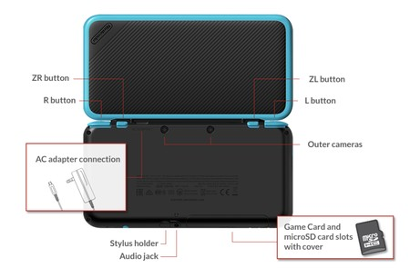 New Nintendo 2ds Xl 2
