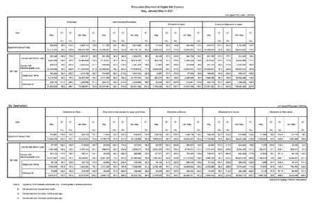 Datos Mercado Cipa Mayo 2021 03