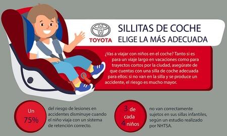 Sillita Toyota