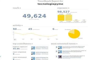 Monitorización de medios sociales de empresa-1