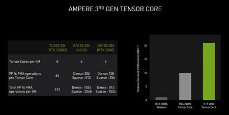 Ampere3
