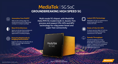 5G SoC de MediaTek