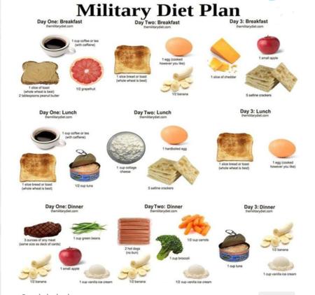 Dietamilitar