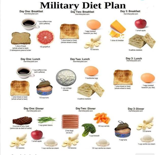 Dieta militar de los 3 dias una guia para principiantes