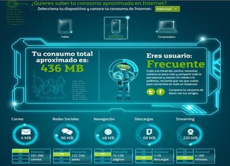 Simulador De Consumo 4