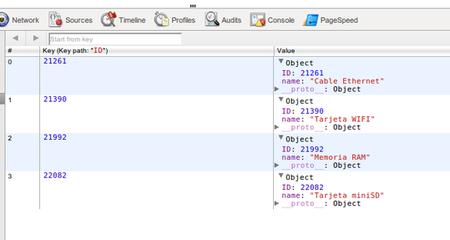 Resultado en el panel de desarrolladores de Chrome