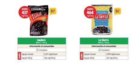 Esta es la lista de la Profeco de los alimentos industrializados con más altos contenidos de sodio