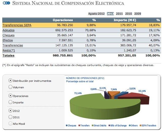 sistema-de-pago-en-espana.jpg