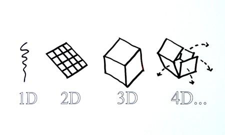 Impresion 4D