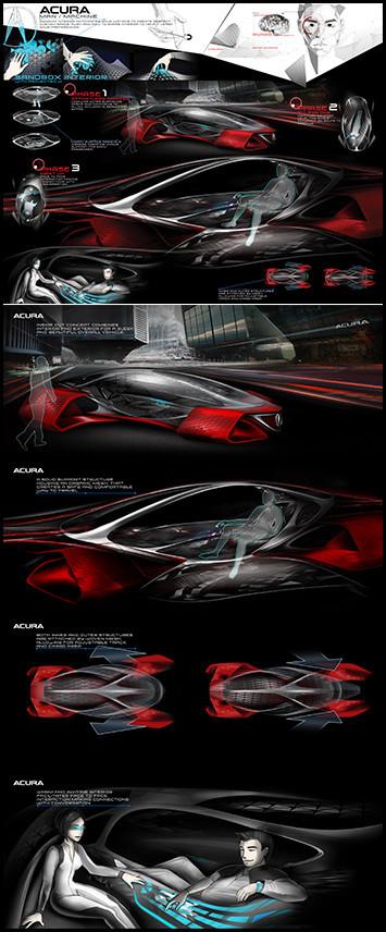 Honda Americas