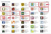Apple avisa a los desarrolladores: cuidado con las herramientas de marketing fraudulentas