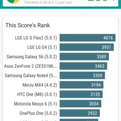 Foto 17 de 30 de la galería moto-g4-benchmarks en Xataka Android
