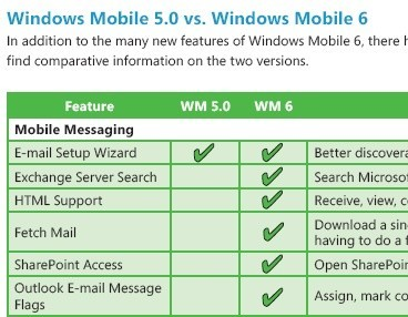 Diferencias entre Windows Mobile 5 y 6
