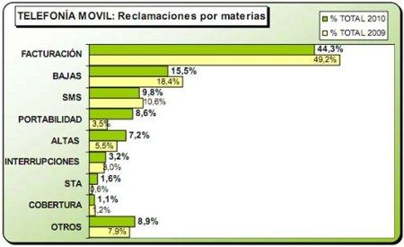 reclamaciones_por_materias.jpg