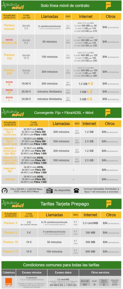 Nuevas Tarifas Parlem 2016 Con 4g Fibra Simetrica