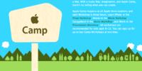 Apple Camp, el campamento de Apple para los más pequeños