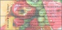 Tu dieta semanal con Vitónica (XXVIII)