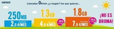 Happy Móvil mejora sus tarifas con más minutos, destinos y megas y recupera el bono de 250 MB
