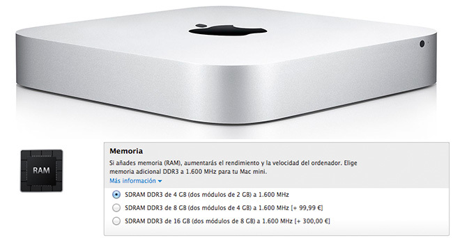 Mac Mini Upgrade RAM