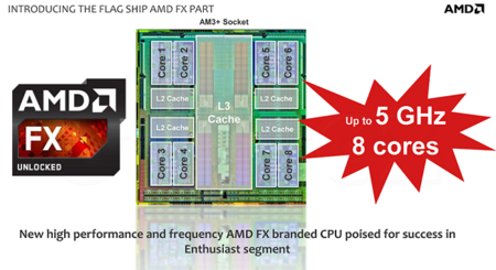 AMD_FX_5GHz