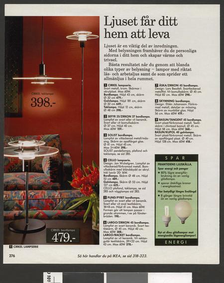 Lámparas Ikea
