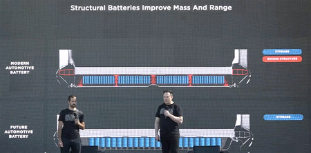 Teslaceldaestructura