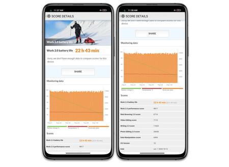 Xiaomi Mi 10t Pro 07 Test Autonomia