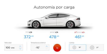 Autonomia Tesla 02