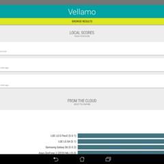 Foto 3 de 13 de la galería asus-zenpad-10-z300m-benchmarks en Xataka Android