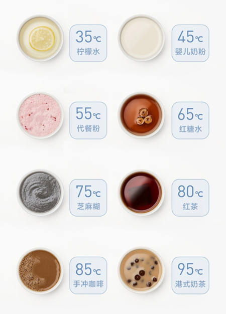 Xiaomi Mi Instant Water Purifier Q600