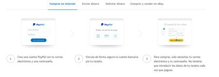 Comprar En Internet Con Paypal