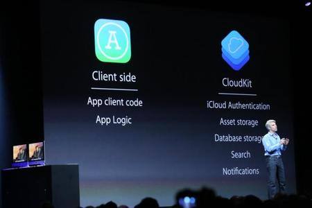 Cloudkit Apple