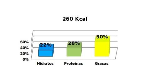 caloriasensaladaligera