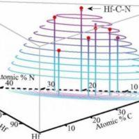 Este material tiene un punto de fusión tan alto que casi se acerca a la temperatura de la superficie del Sol
