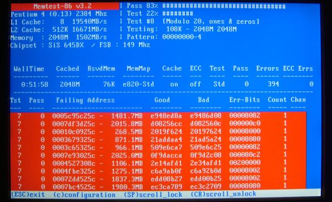 Cómo diagnosticar el estado de tu memoria RAM en Windows, Linux y Mac