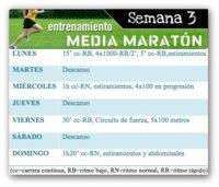 Entrenamiento media maratón: Semana 3