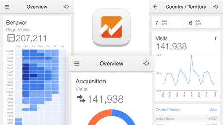 Google Analytics hace su desembarco oficial en iPhone