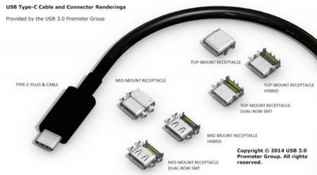 El nuevo conector USB tipo C ya está preparado