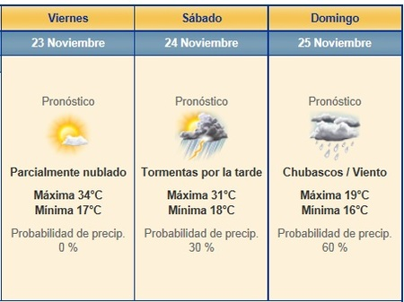 Interlagos 2012